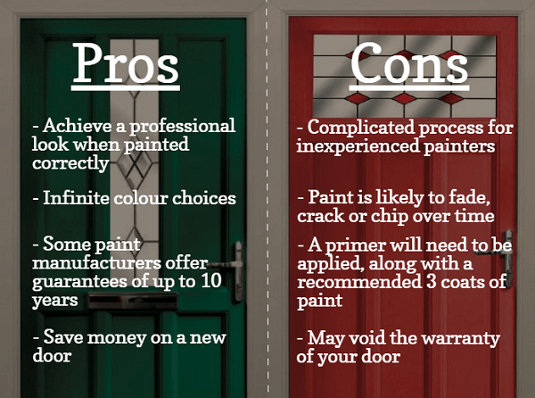 Painting doors infographic